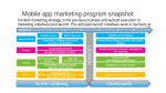 making-and-marketing-mobile-apps-time-inc-2012-47-728-1